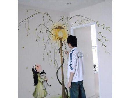 室内3d墙绘图片大全,最简单漂亮的手绘墙画,墙面手绘创意图案大全
